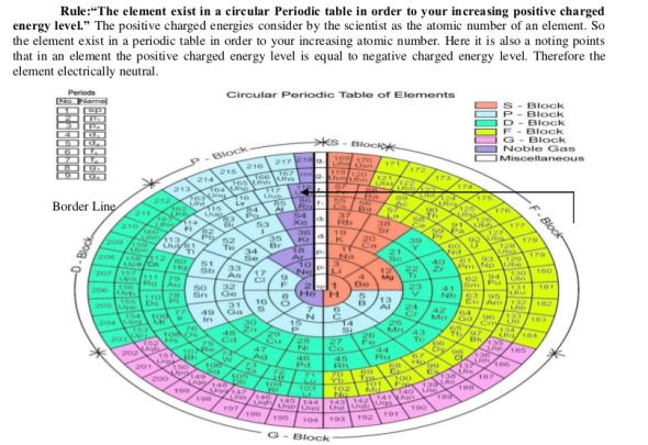 PT36circularExtendedPtable
